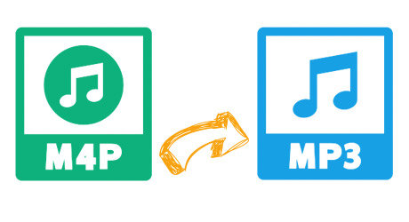 iTunes M4P zu MP3